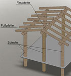 v tersache pfeil und bogen selber bauen 1 v terzeit. Black Bedroom Furniture Sets. Home Design Ideas
